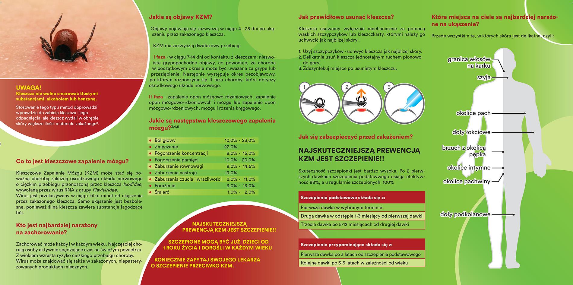 kleszczowe zapalenie mózgu broszura informacyjna Aby Żyć